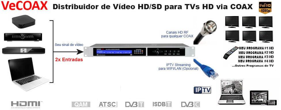 Aplicação-PRO2-HD
