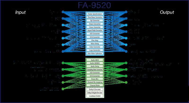total_concept_FA-9520