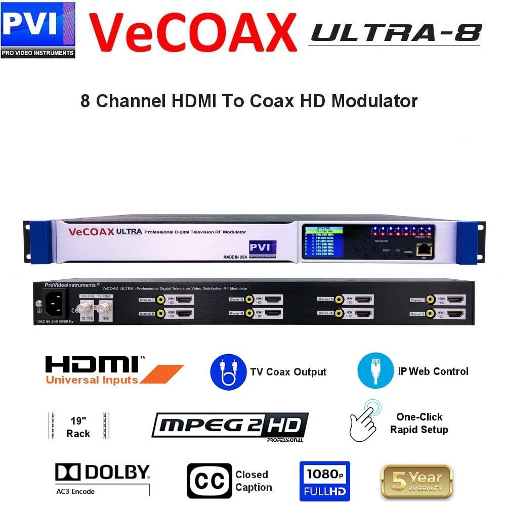 b819e982354e4 VECOAX ULTRA-8 é um modulador HDMI de oito canais para distribuir video HD  por cabo coaxial com o Controle Remoto IP Web
